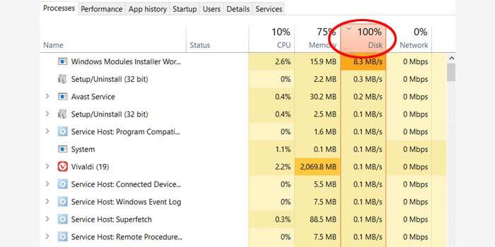 Penyebab Disk Usage 100% di Windows